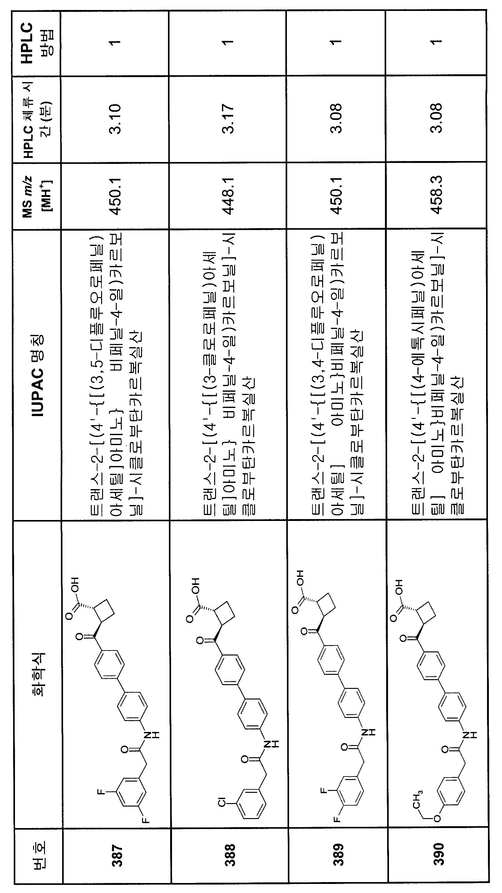 Figure 112007082249387-PCT00256