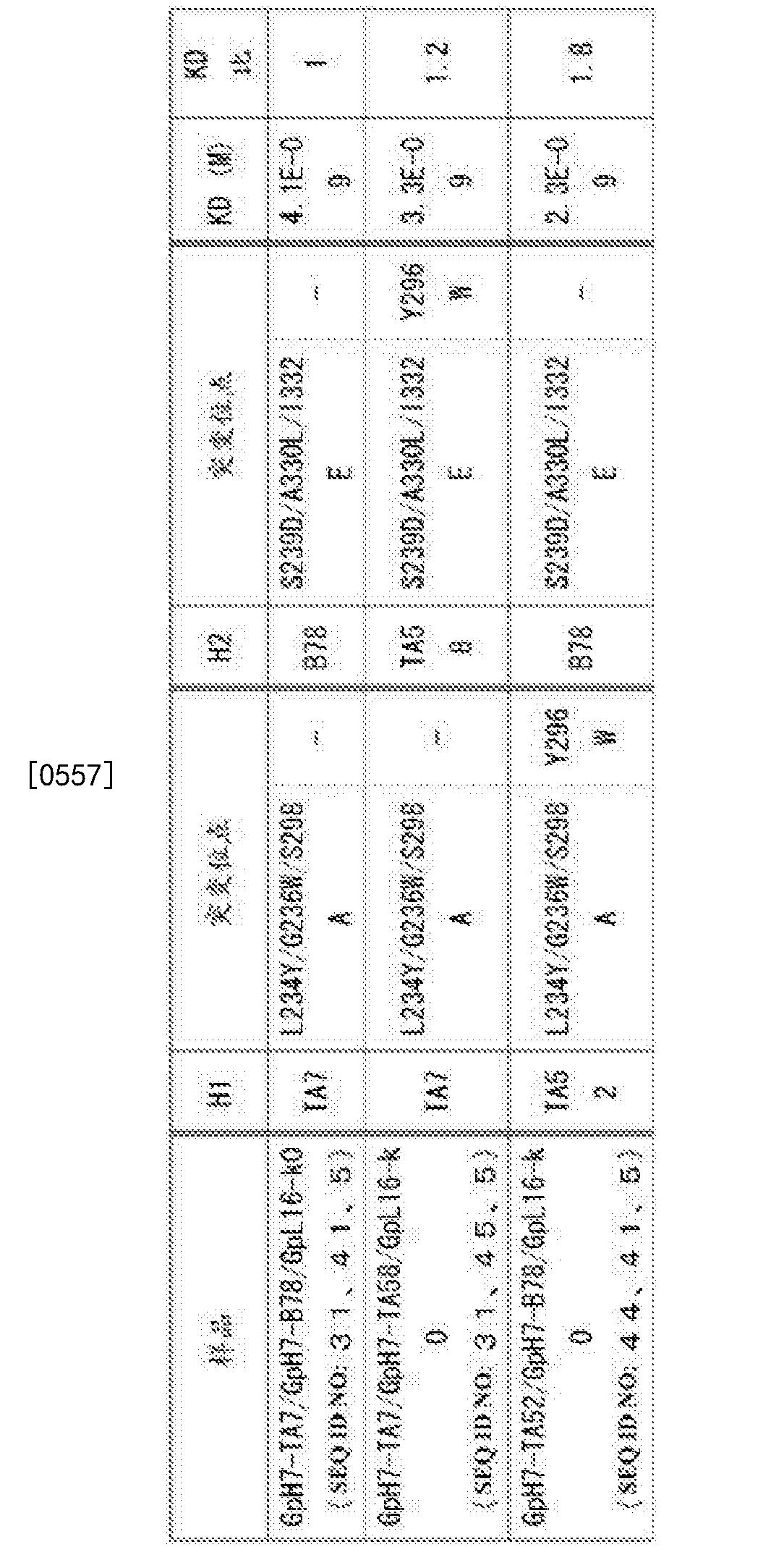 Figure CN105102618BD00841