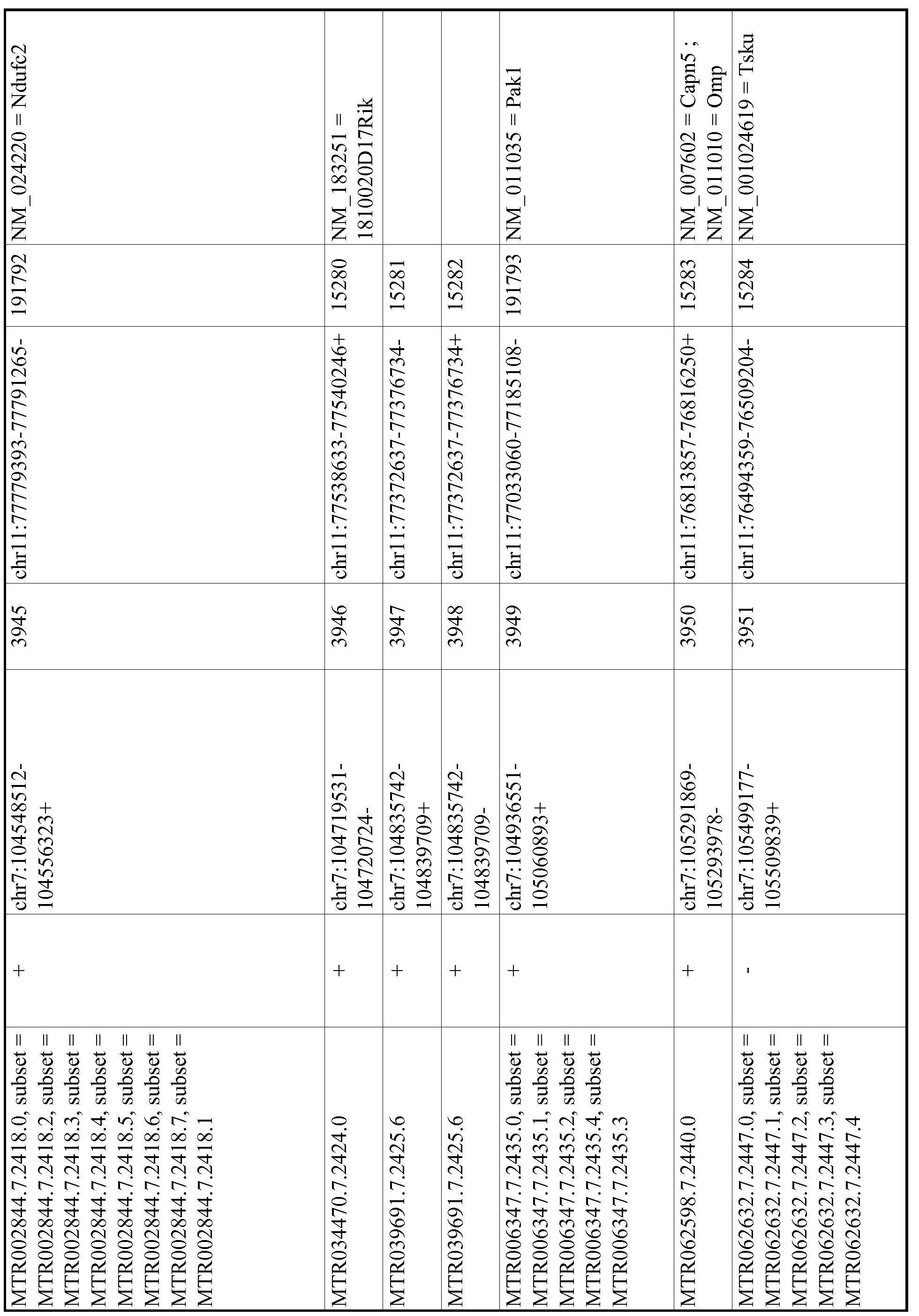 Figure imgf000754_0001