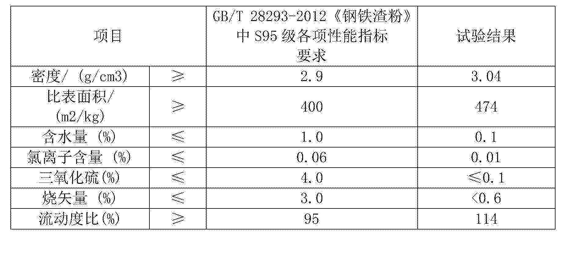 Figure CN105399349BD00072