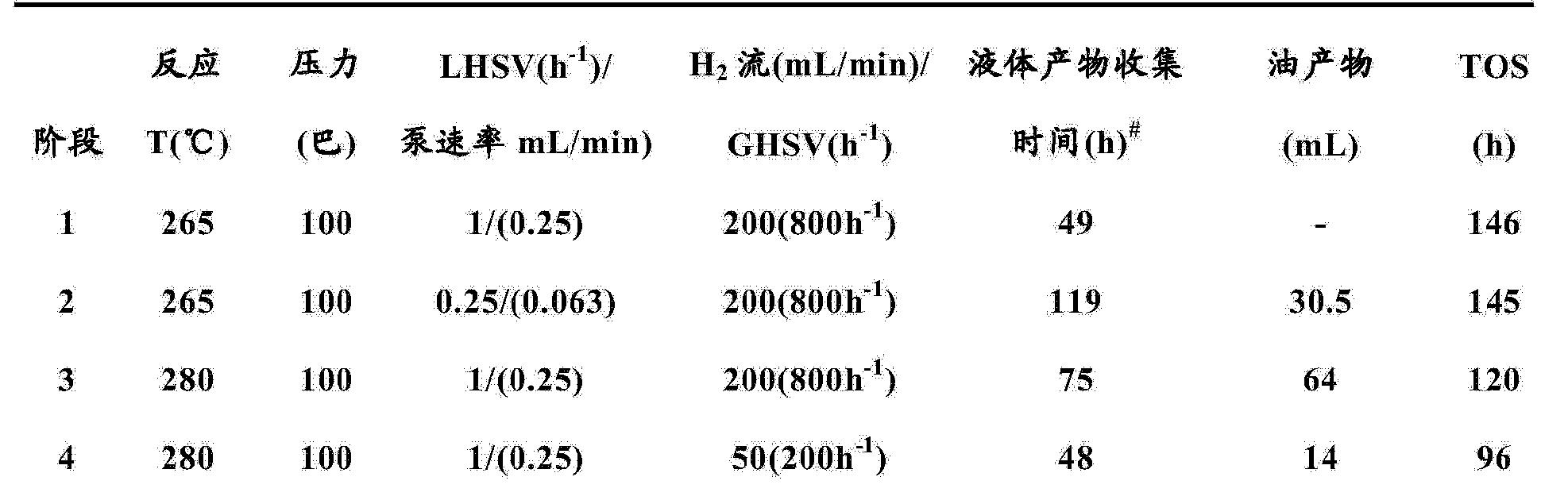 Figure CN104428060AD00111