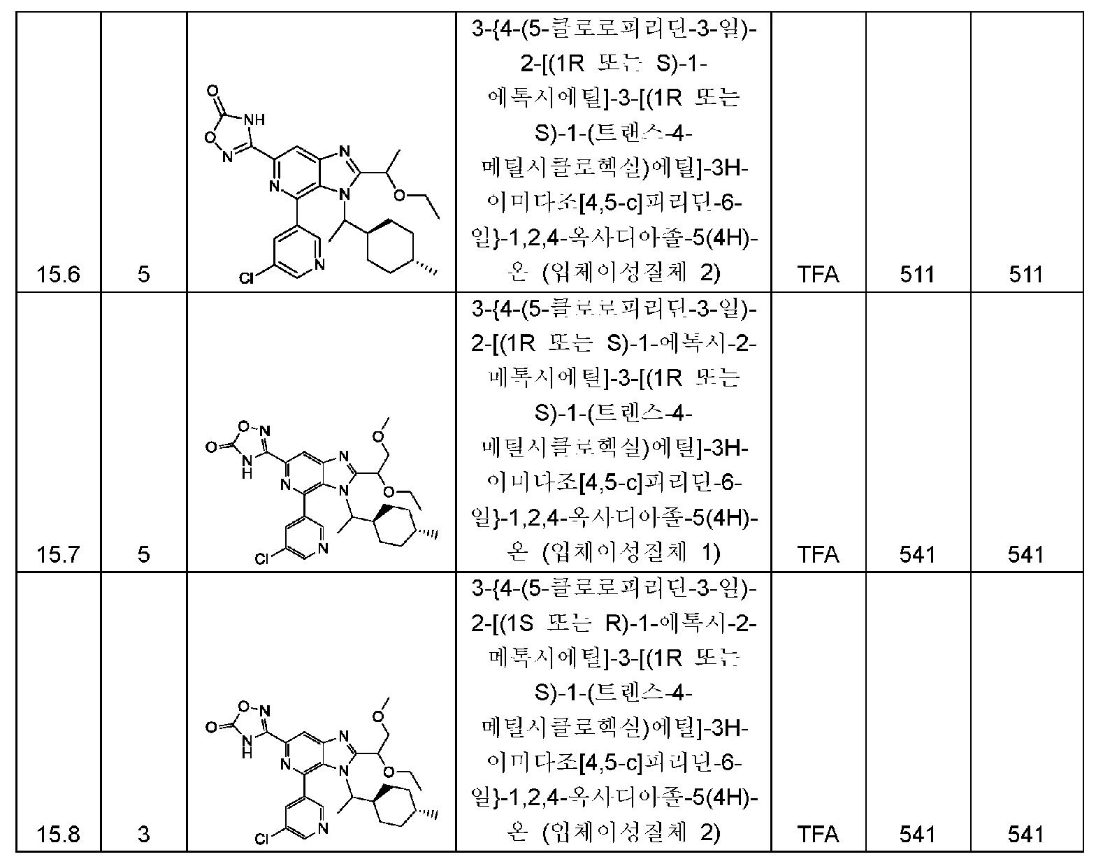 Figure pct00474