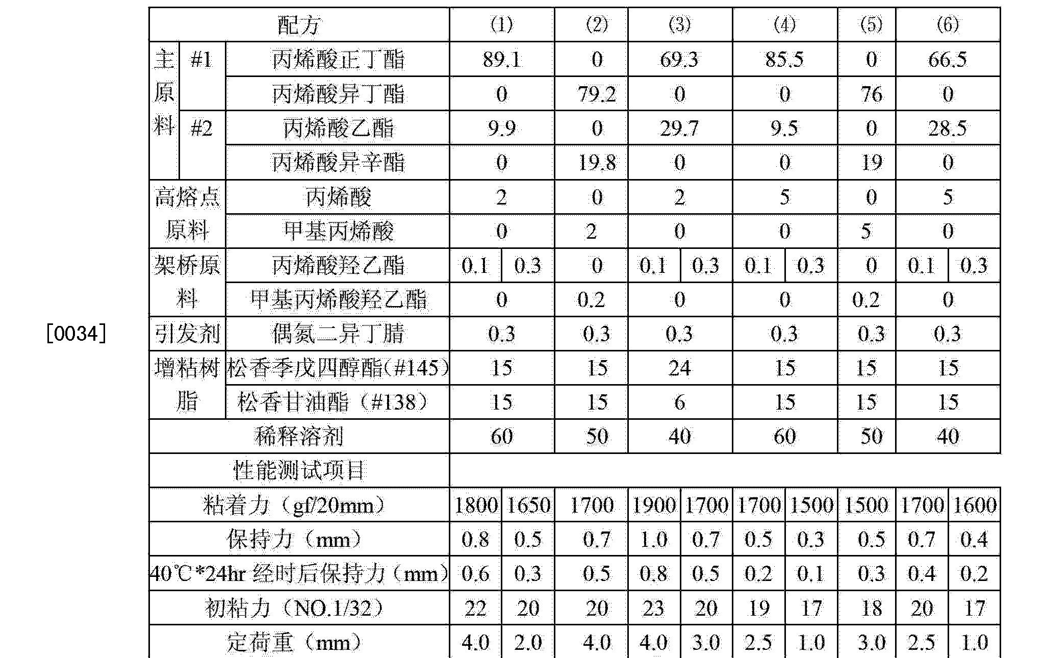 Figure CN103030914BD00061