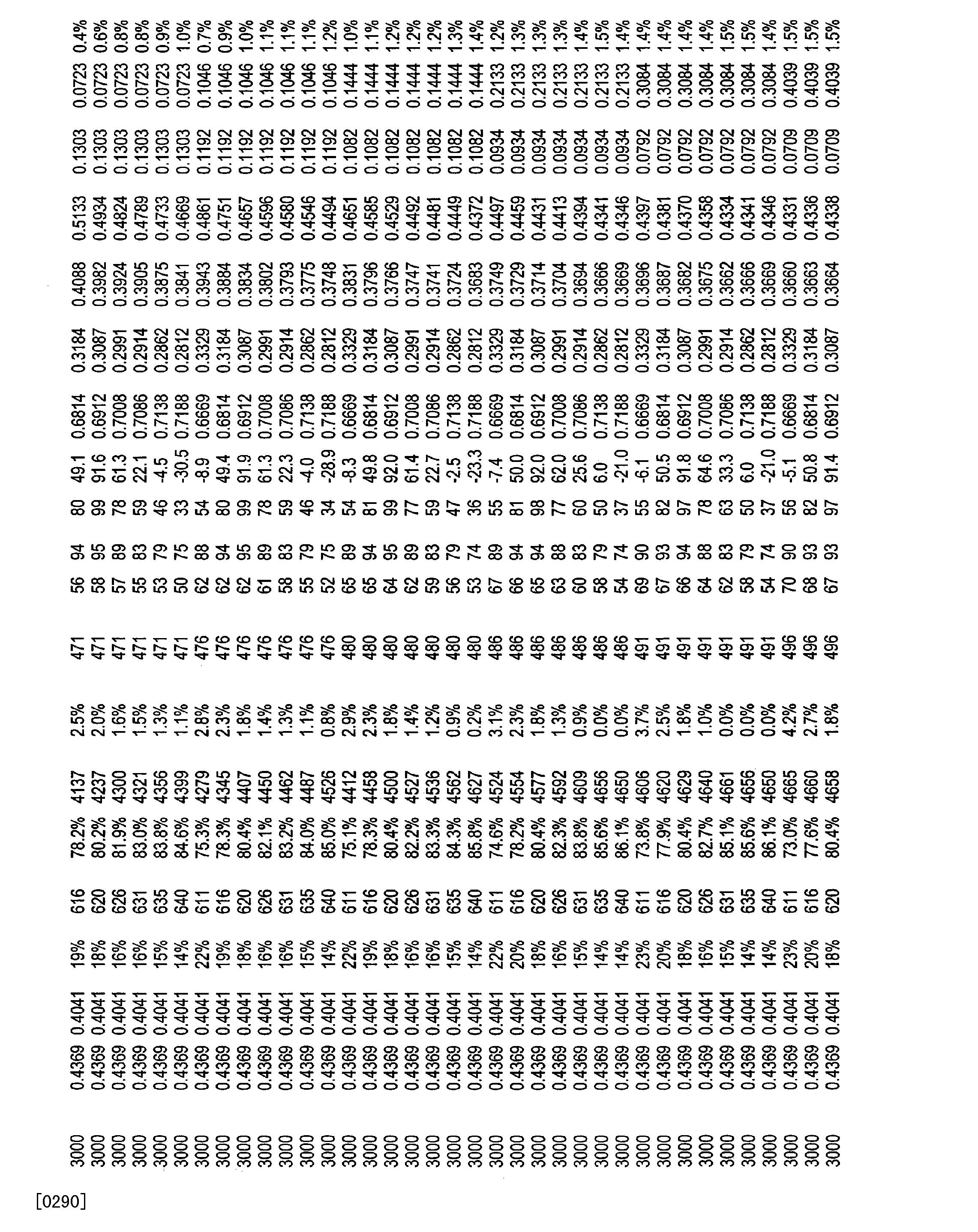 Figure CN101821544BD01171