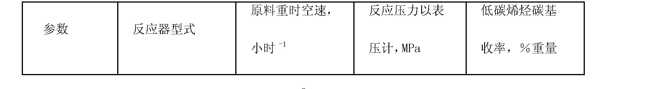 Figure CN101260014BD00064