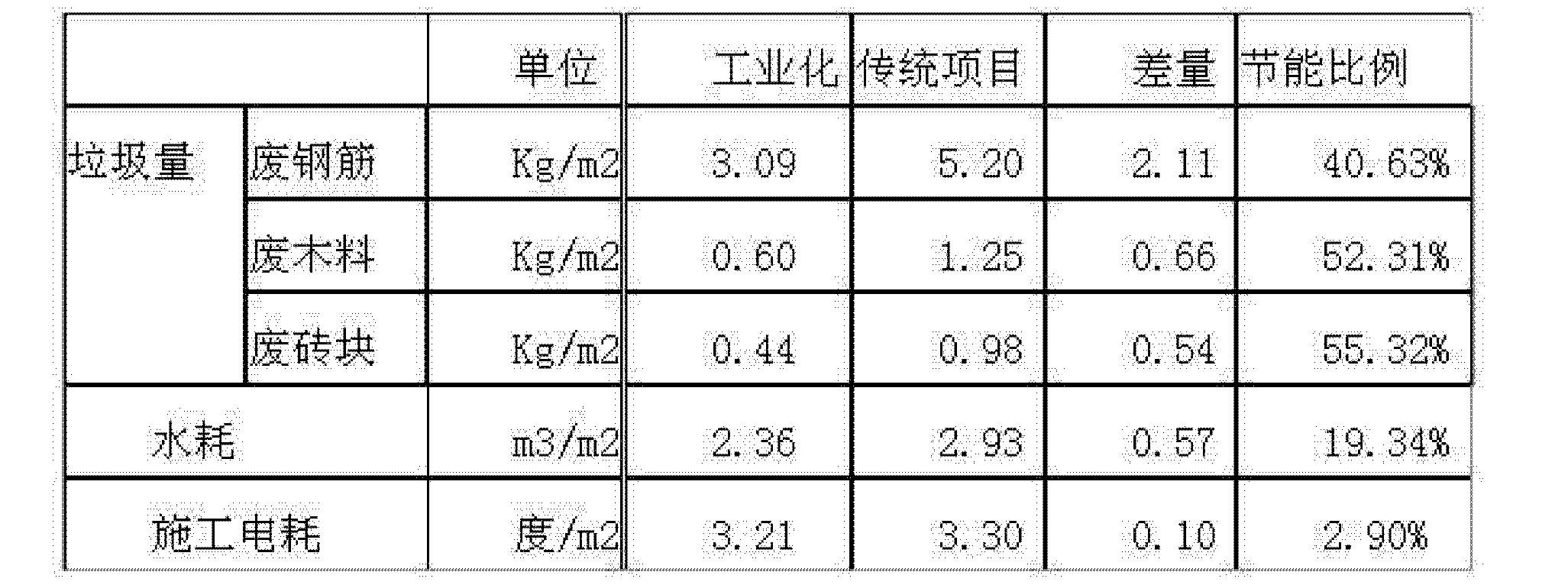 Figure CN101818541BD00071