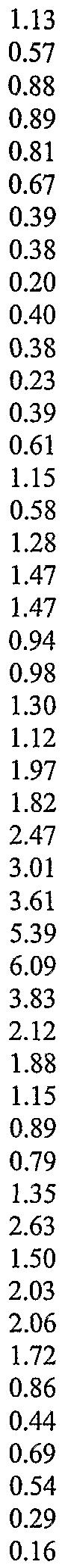 Figure imgf000040_0003