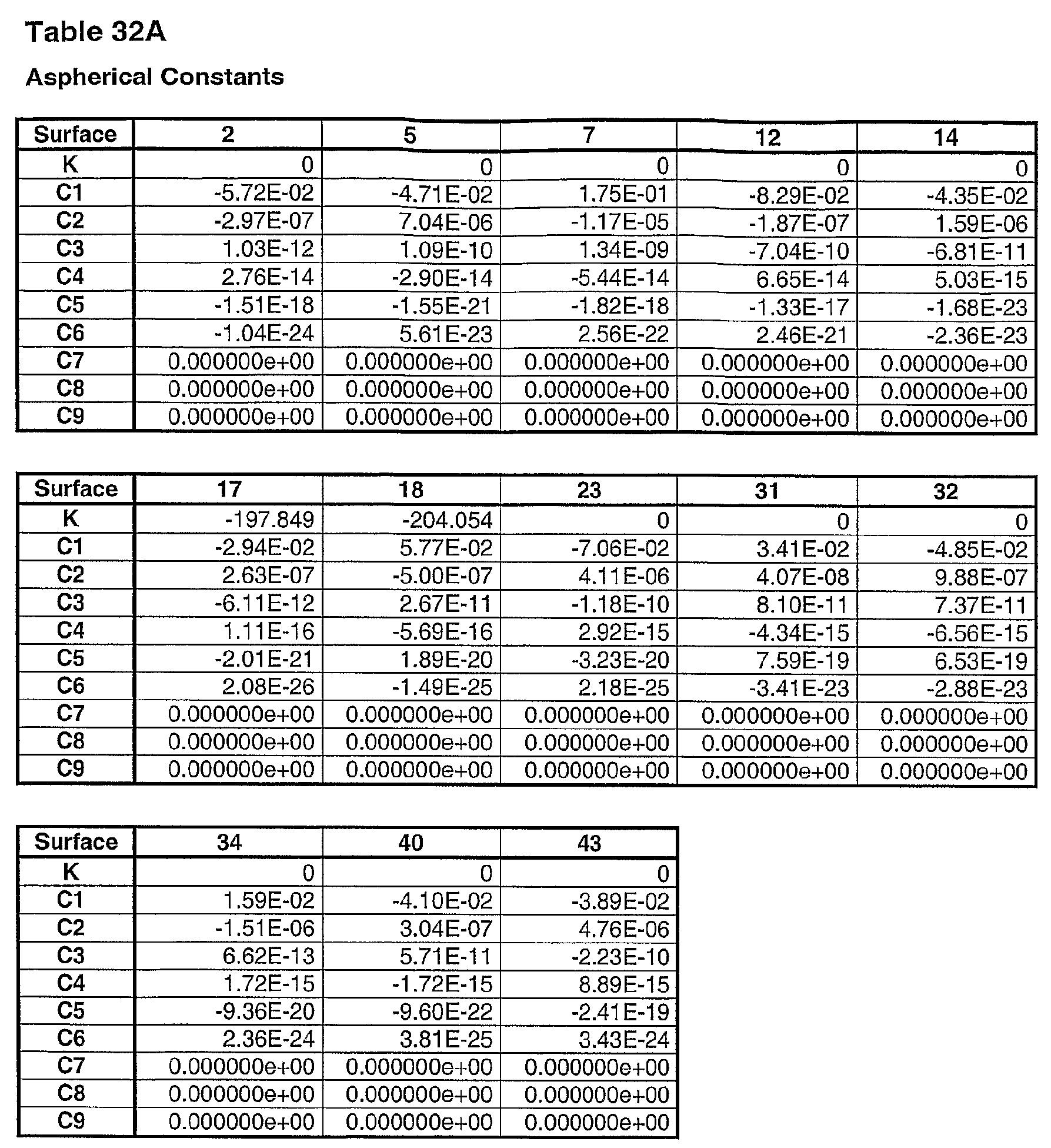 Figure 112012001788764-pat00048