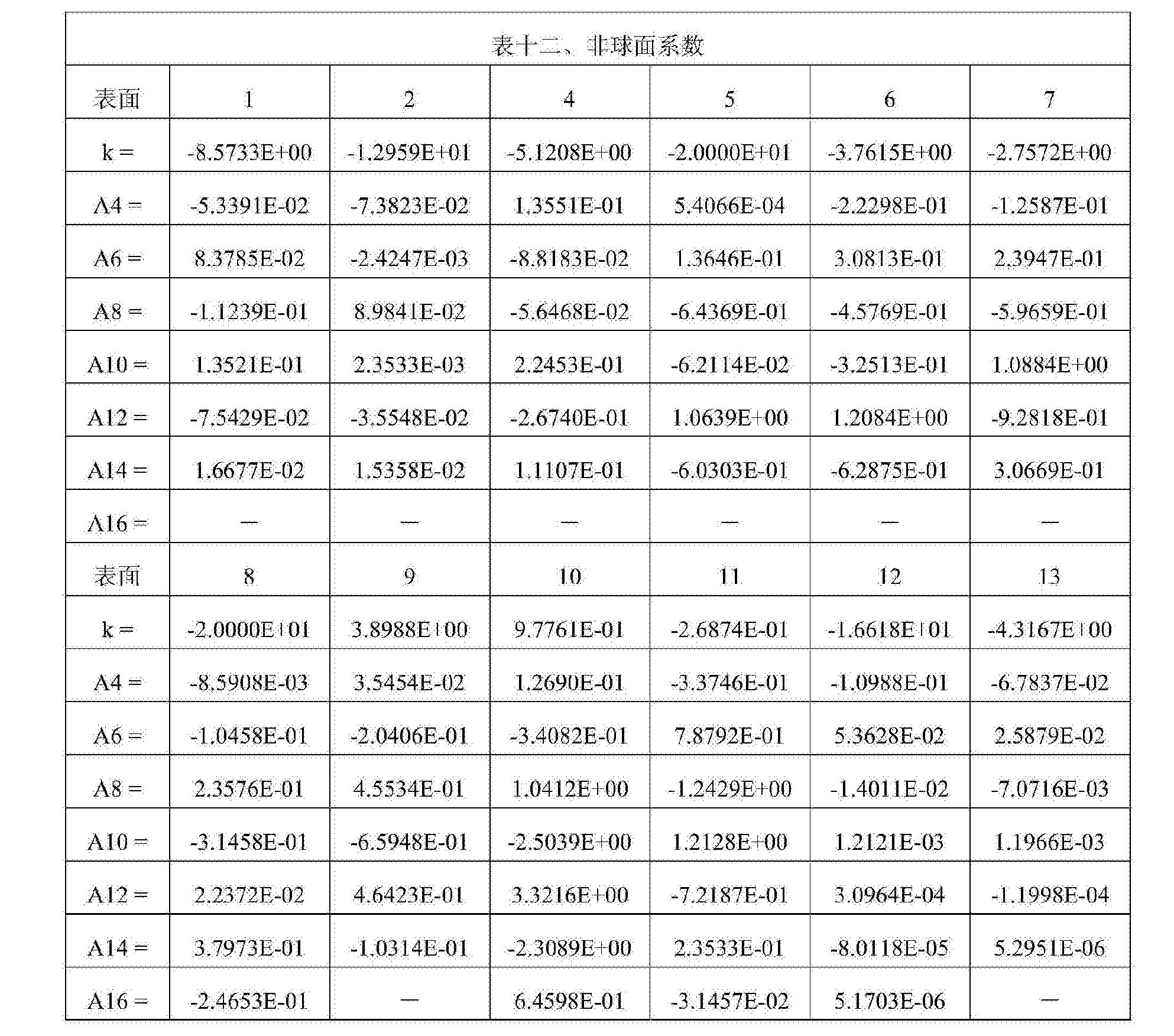 Figure CN104808316BD00271