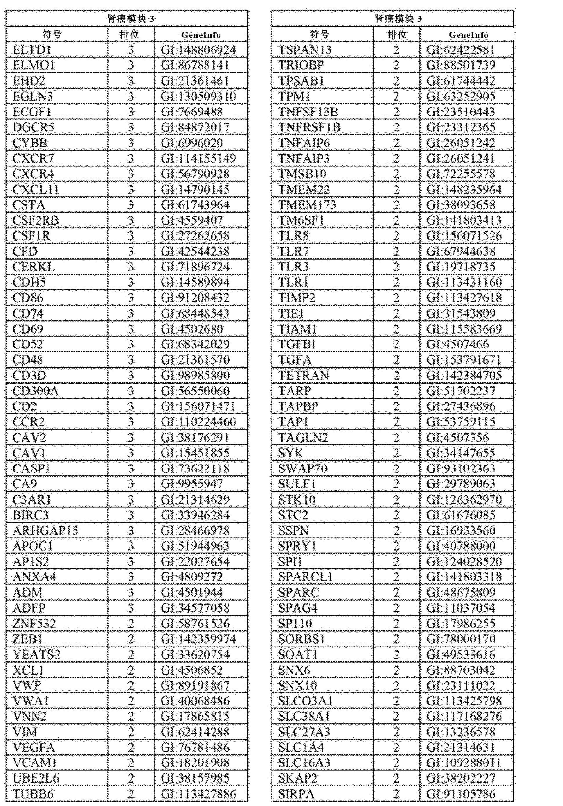 Figure CN102858999AD01631