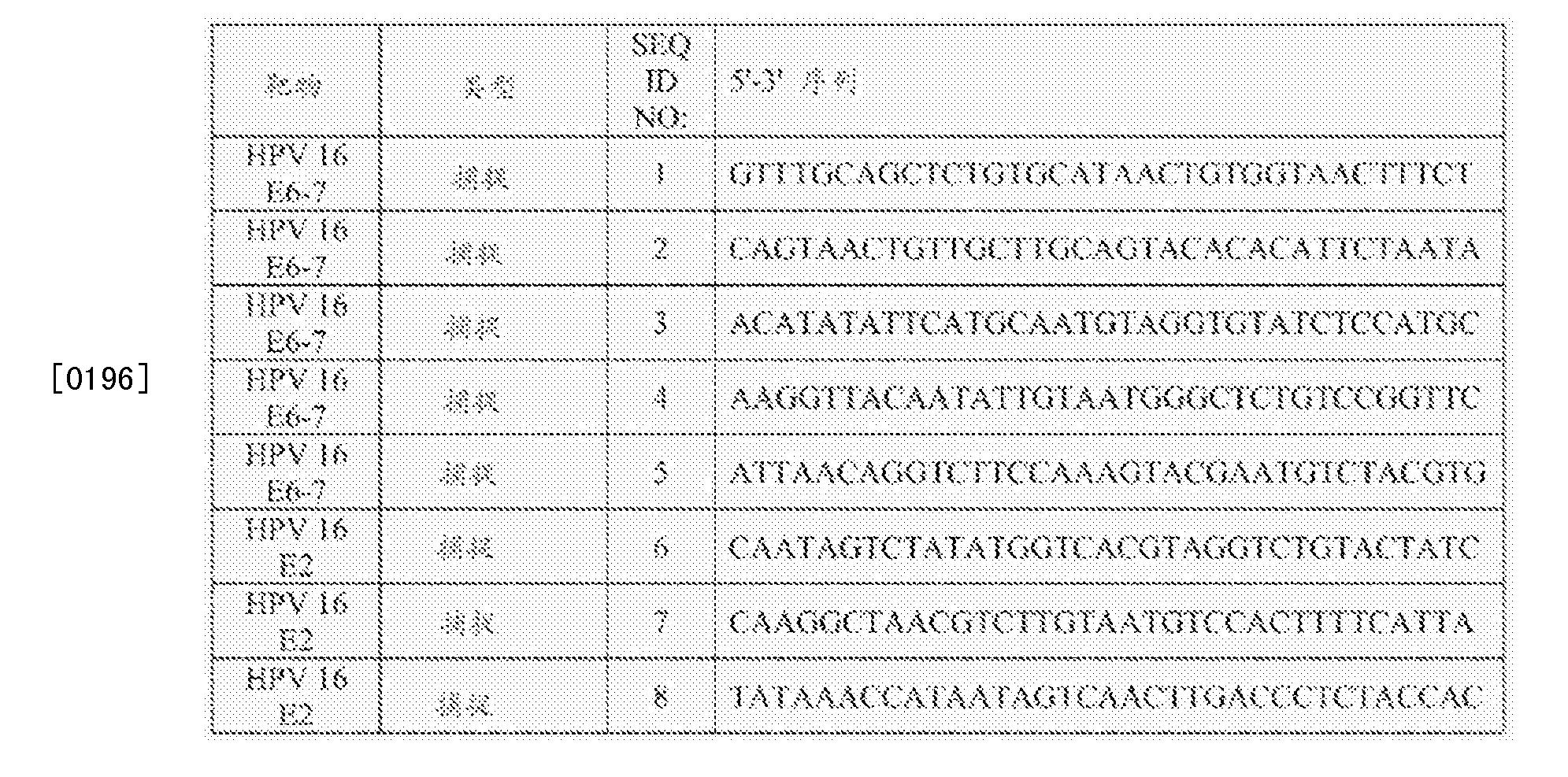 Figure CN103597095BD00301