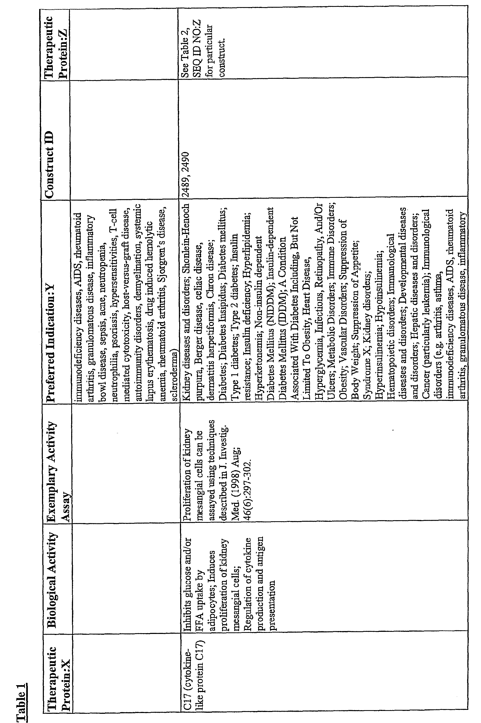 Best Prohormone 2020 EP2990417A1   Albumin insulin fusion protein   Google Patents