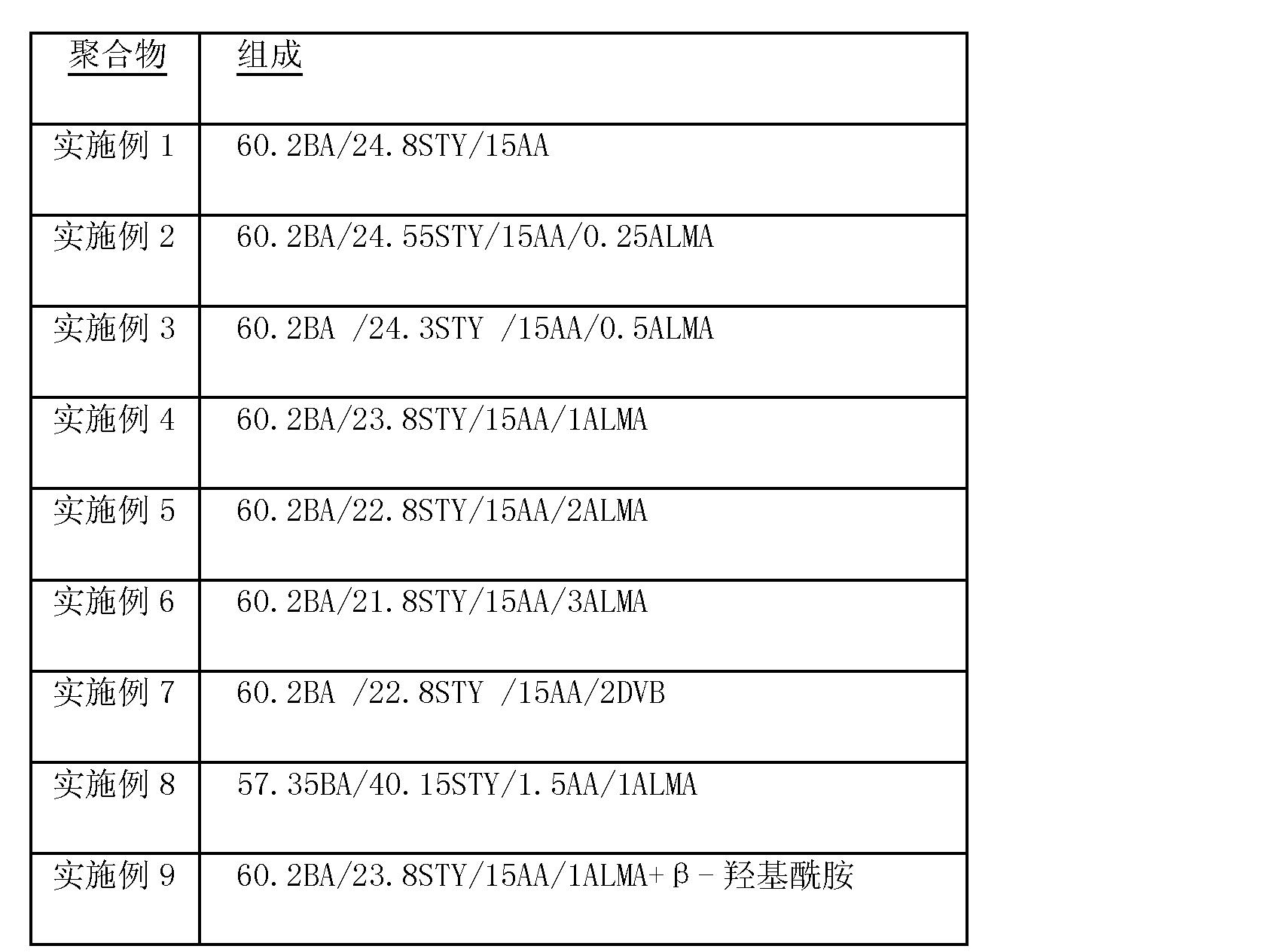 Figure CN101469255BD00131