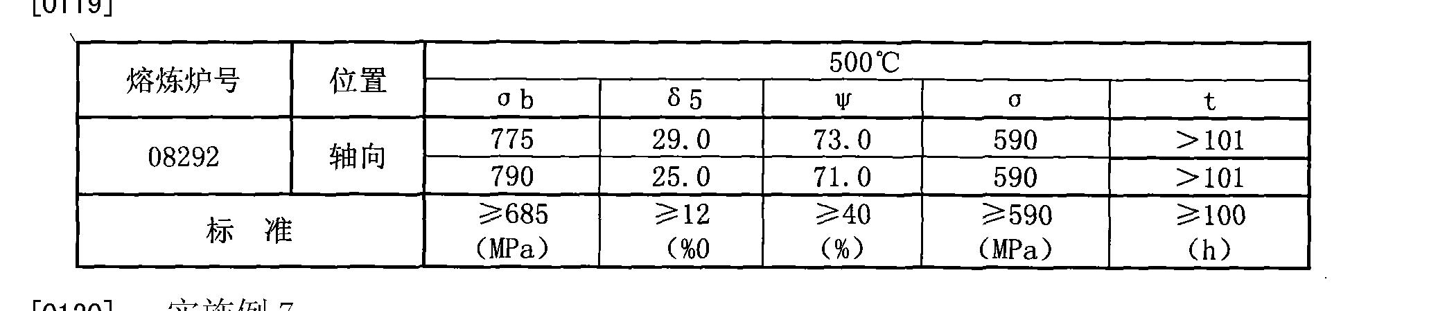 Figure CN101693279BD00093