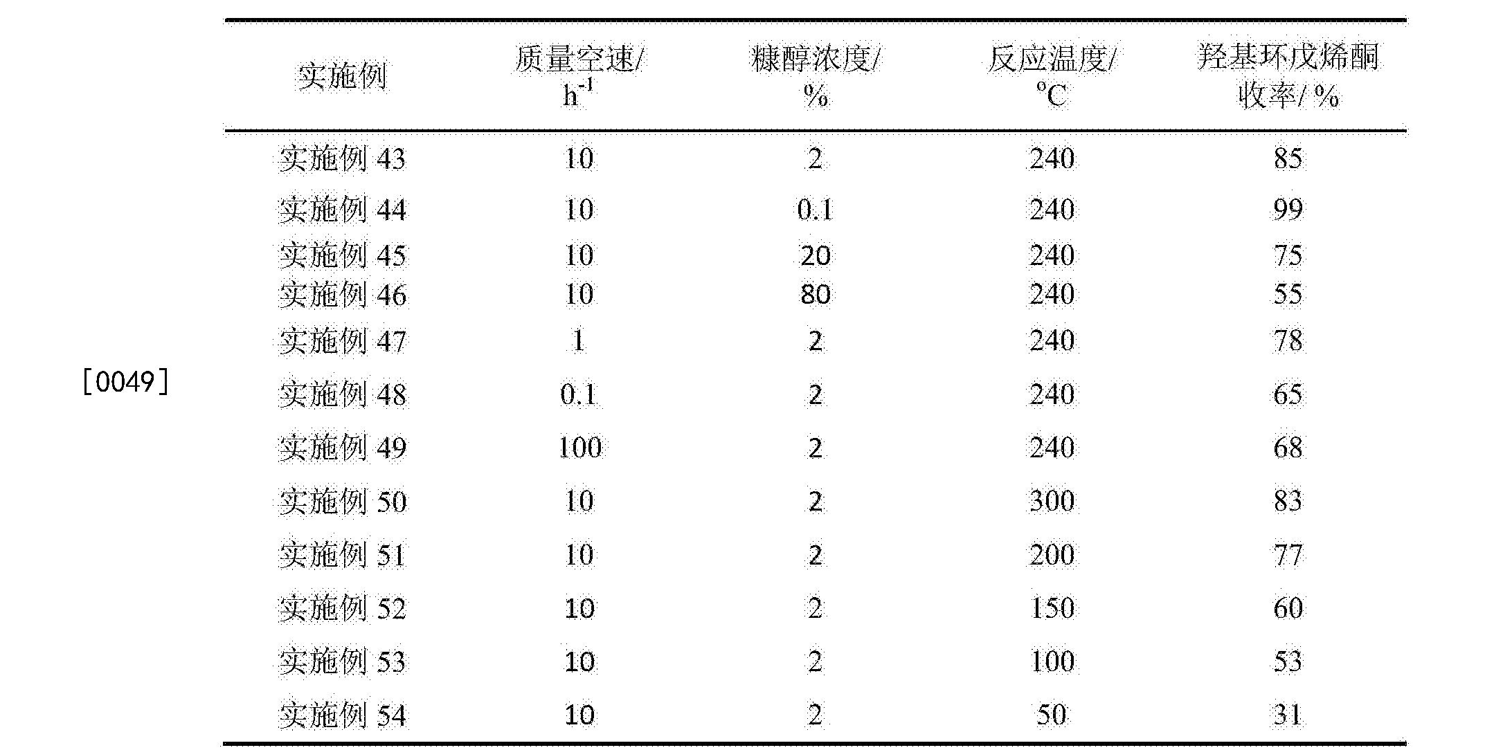 Figure CN106866364AD00081