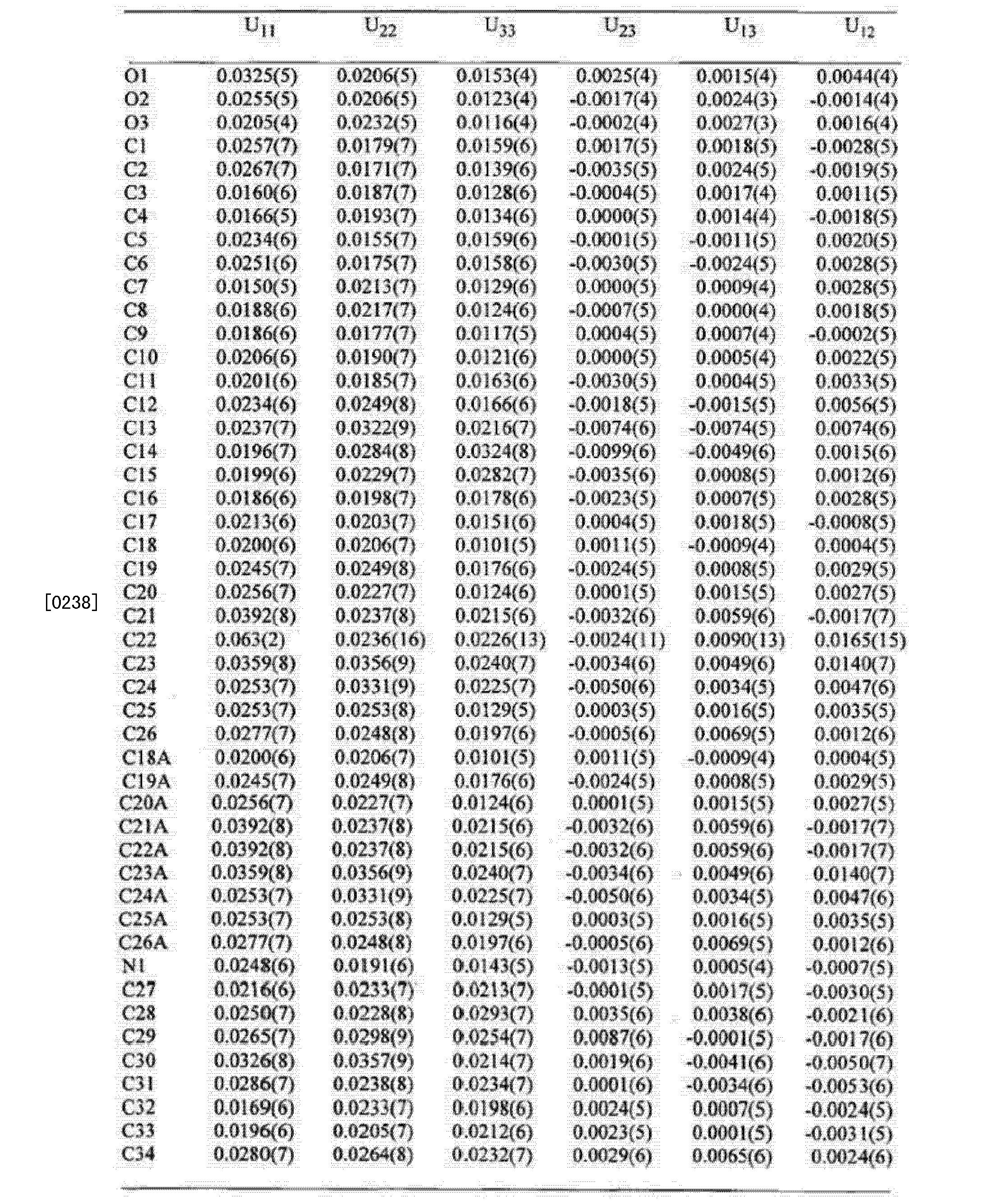 Figure CN103764608AD00311