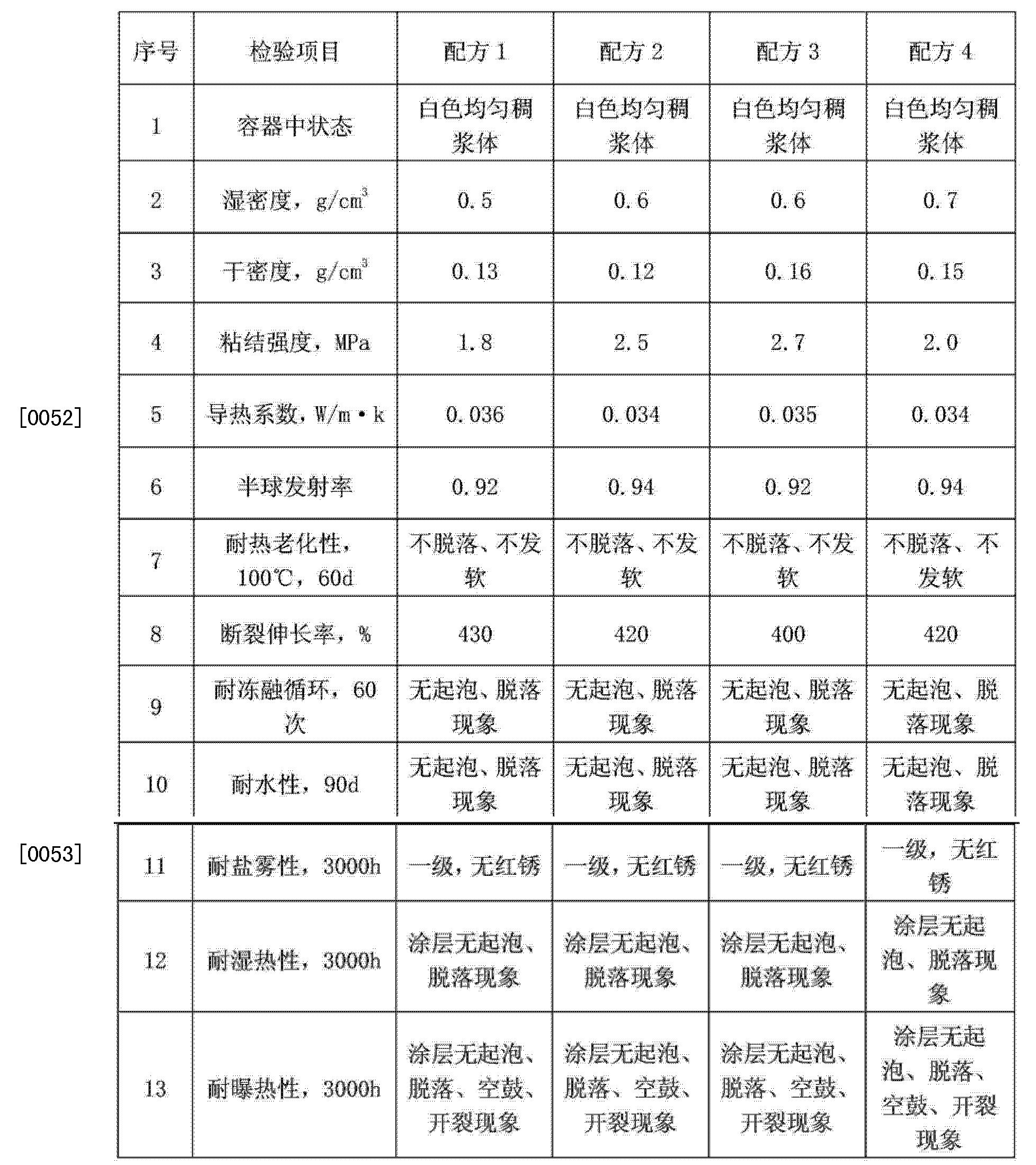 Figure CN103773156AD00081