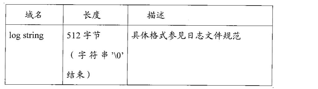 Figure CN102065322AD00071
