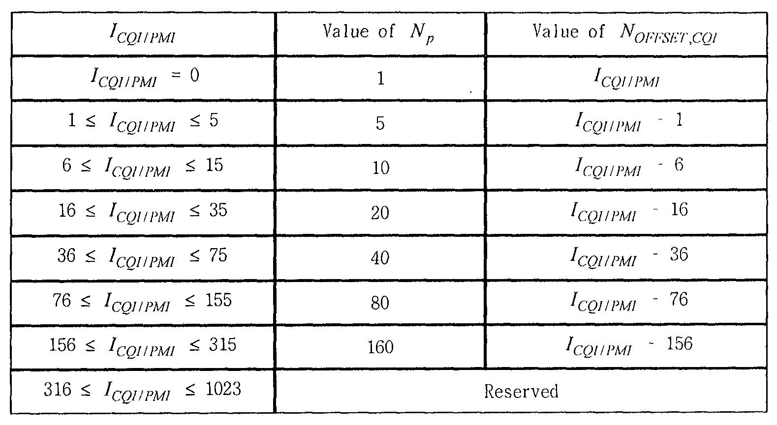 Figure 112011502155947-pat00027