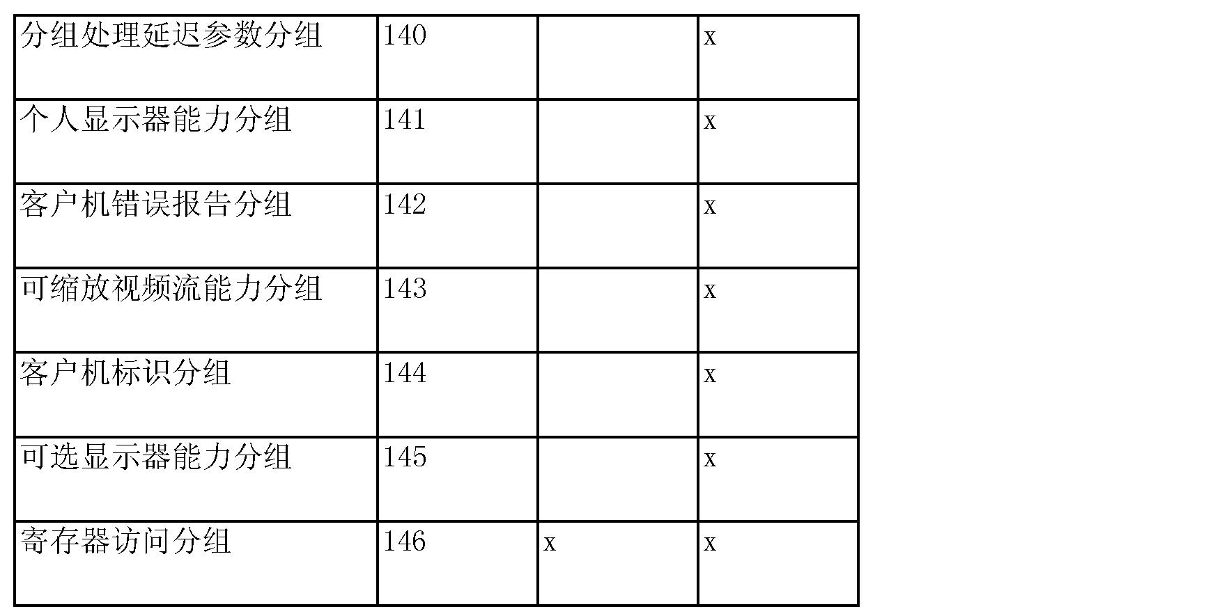 Figure CN102801595AD00261