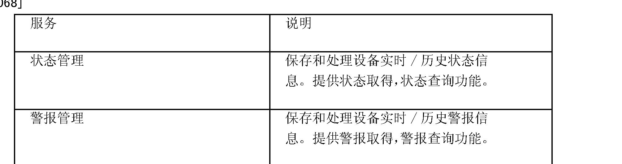 Figure CN101789630BD00081