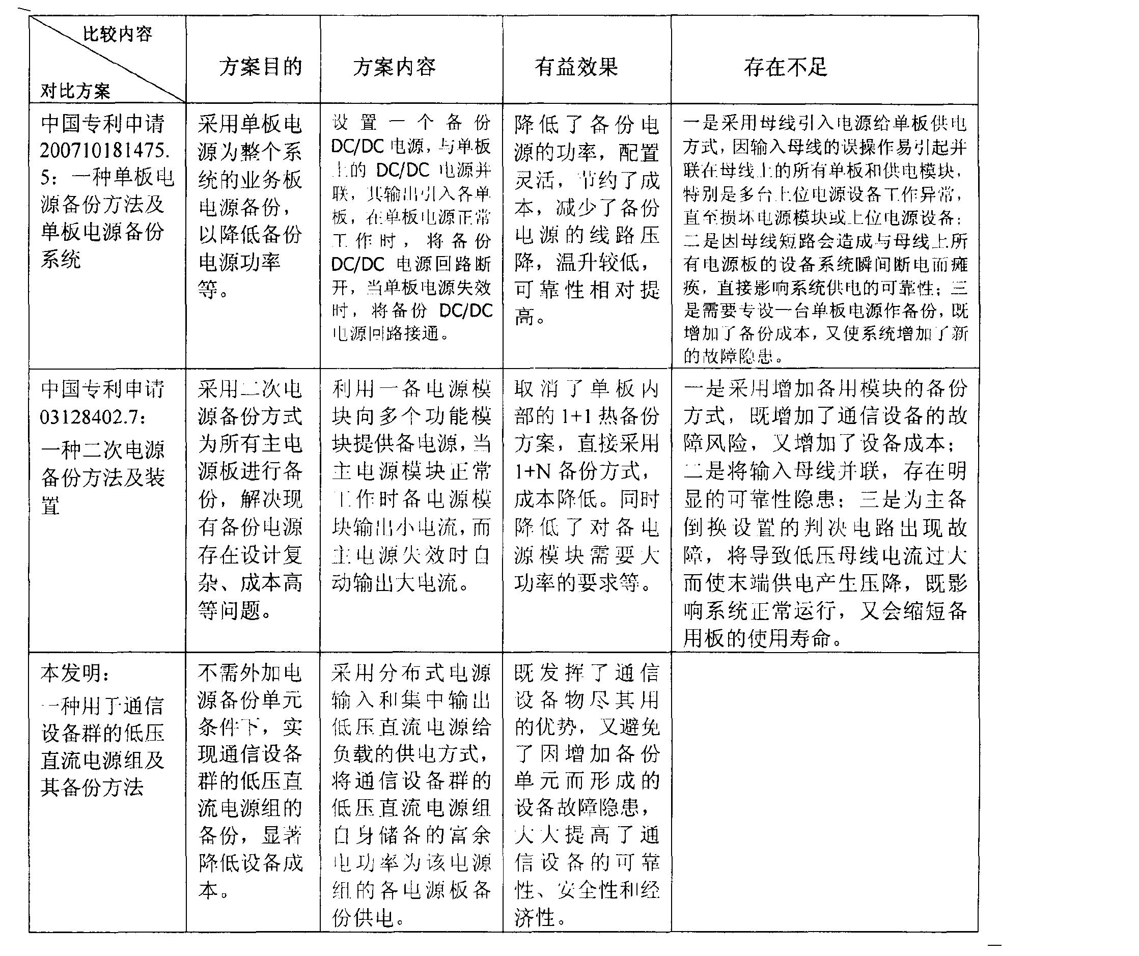 Figure CN103094896AD00061