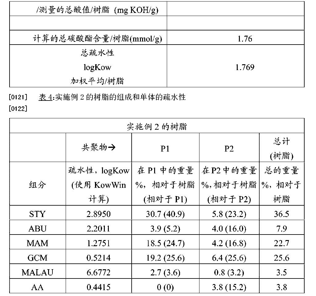 Figure CN104995270AD00181