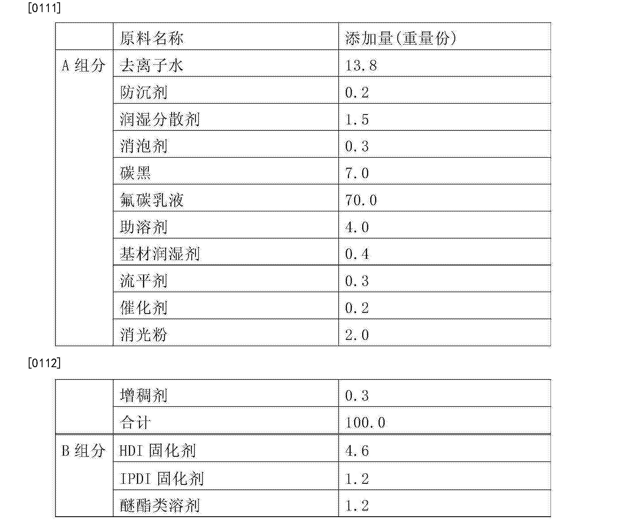 Figure CN104559617BD00121