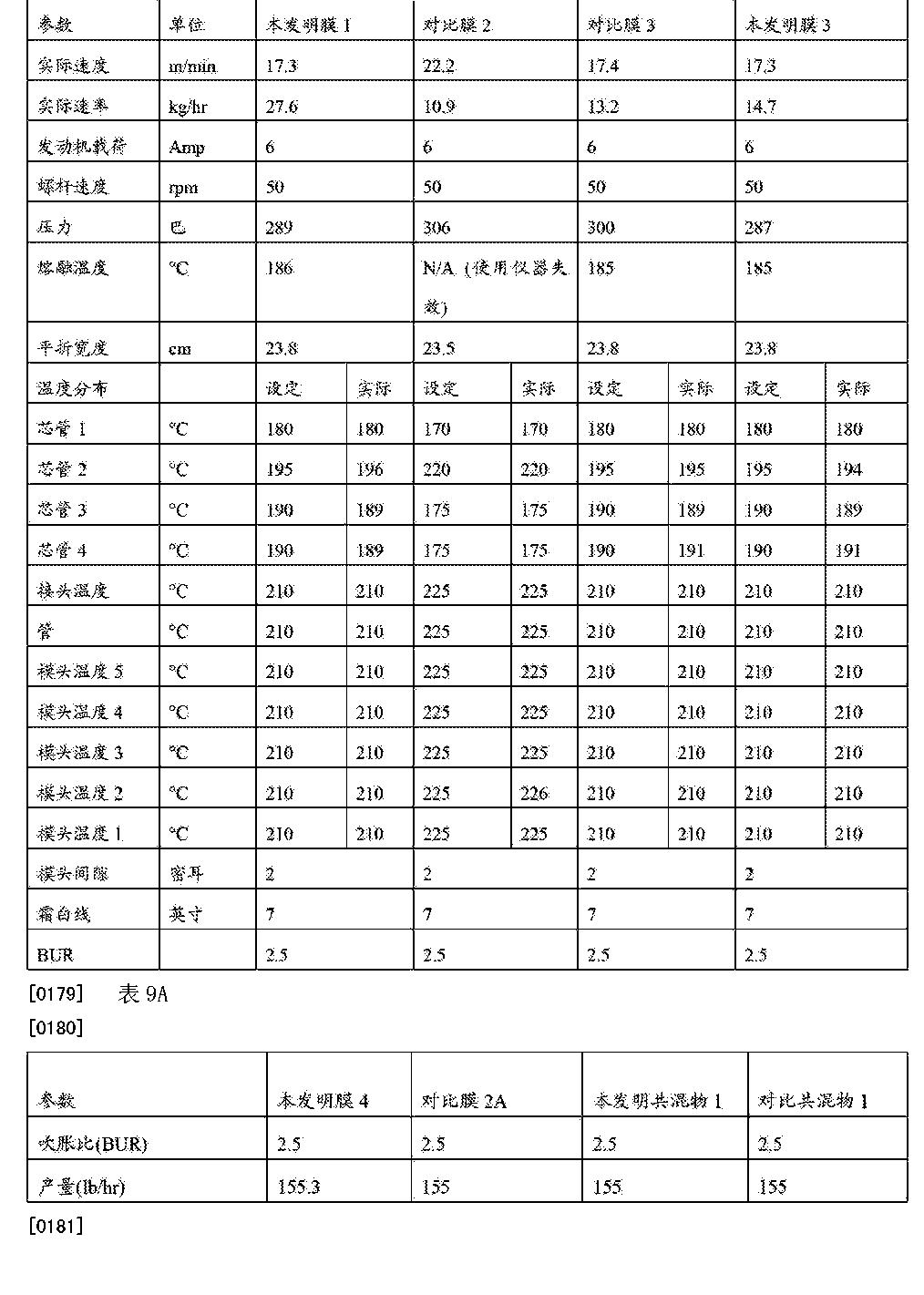 Figure CN103038281BD00291