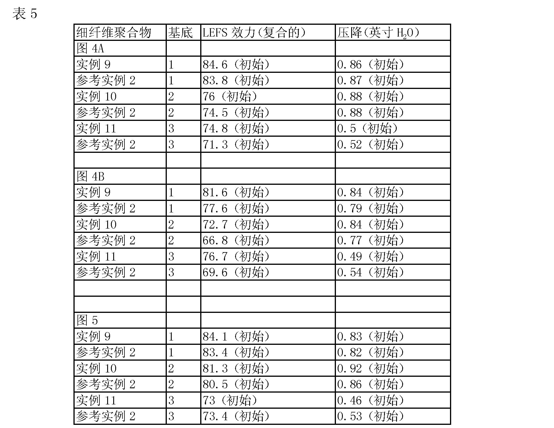 Figure CN103874793AD00241