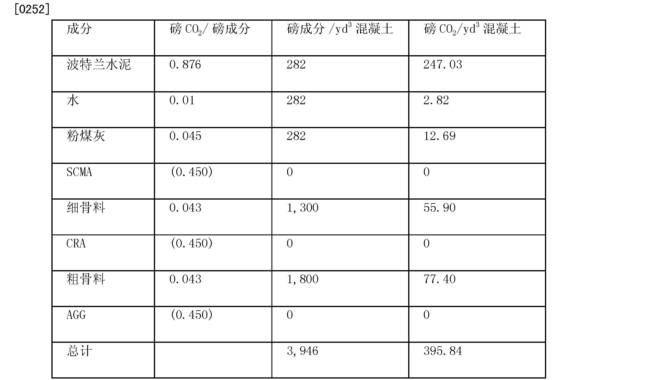 Figure CN101939269BD00392