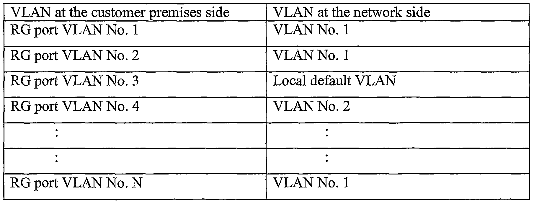 WO2006118530A1 - Operator shop selection in broadband access