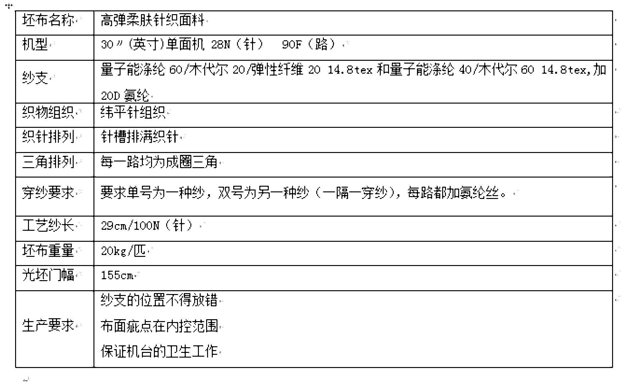 Figure PCTCN2016083541-appb-000002