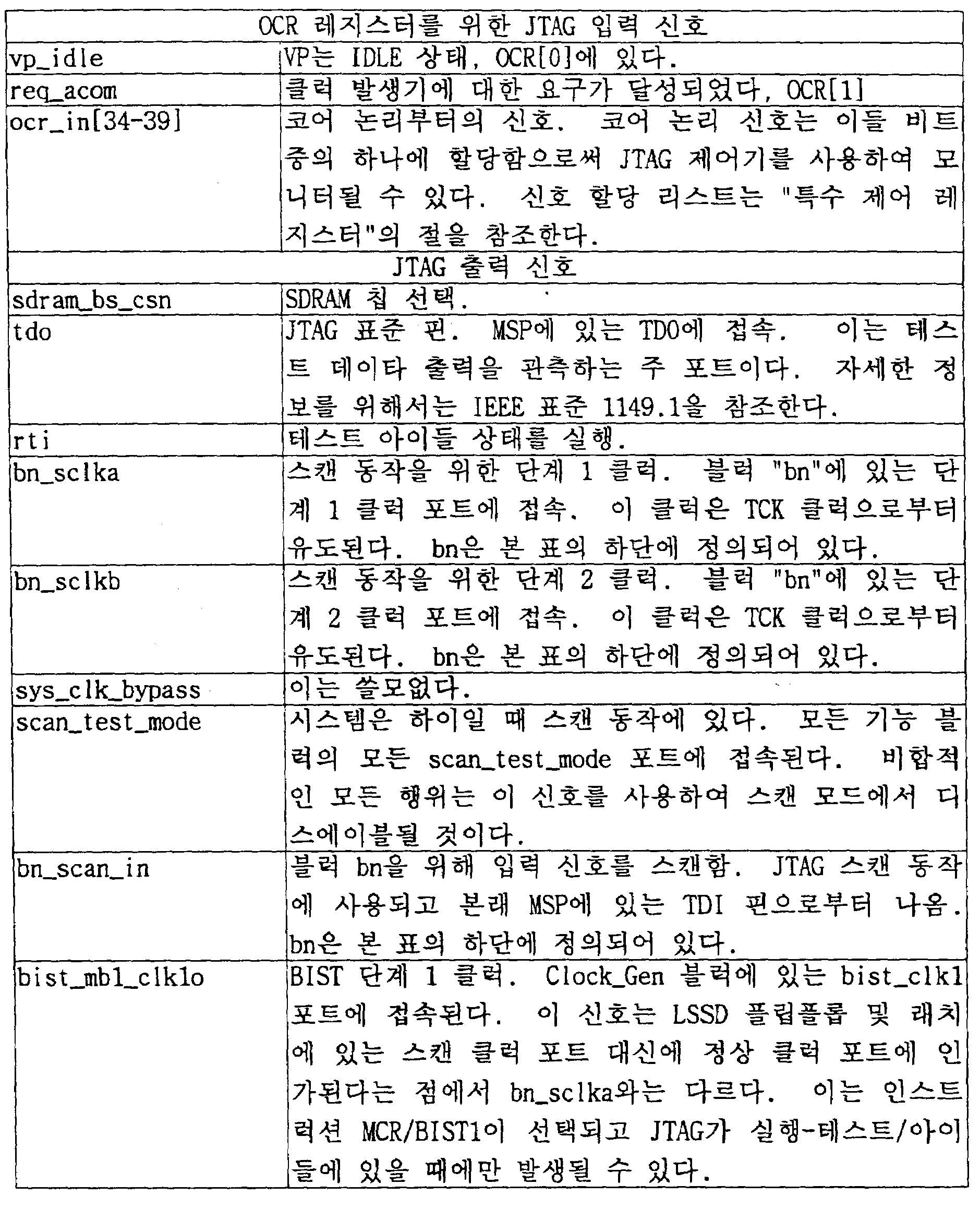 Figure kpo00095