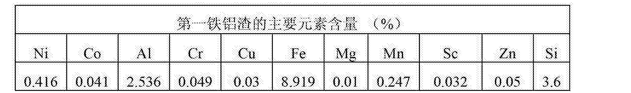 Figure CN103468980BD00092