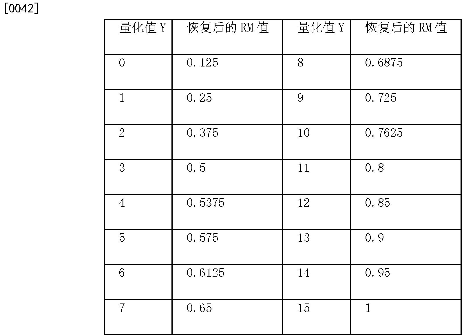 Figure CN102065436BD00071