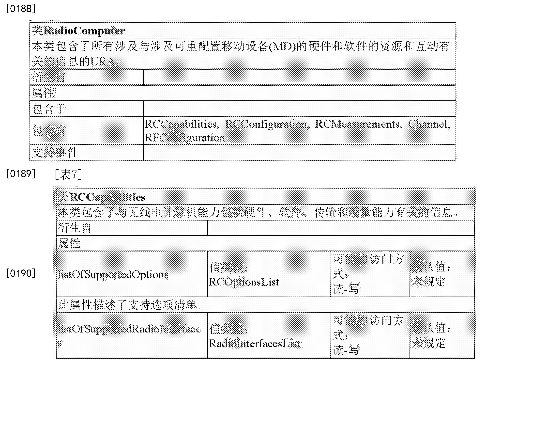 Figure CN107005583AD00191