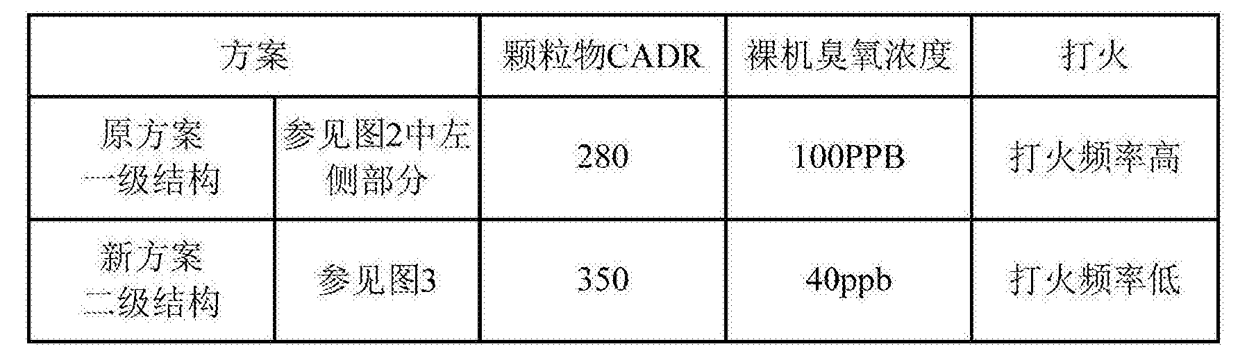 Figure CN206207565UD00111