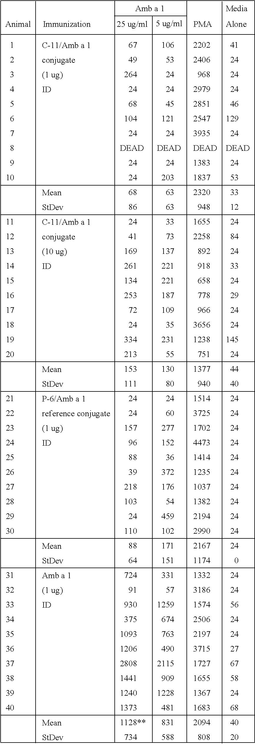 Figure US09028845-20150512-C00007