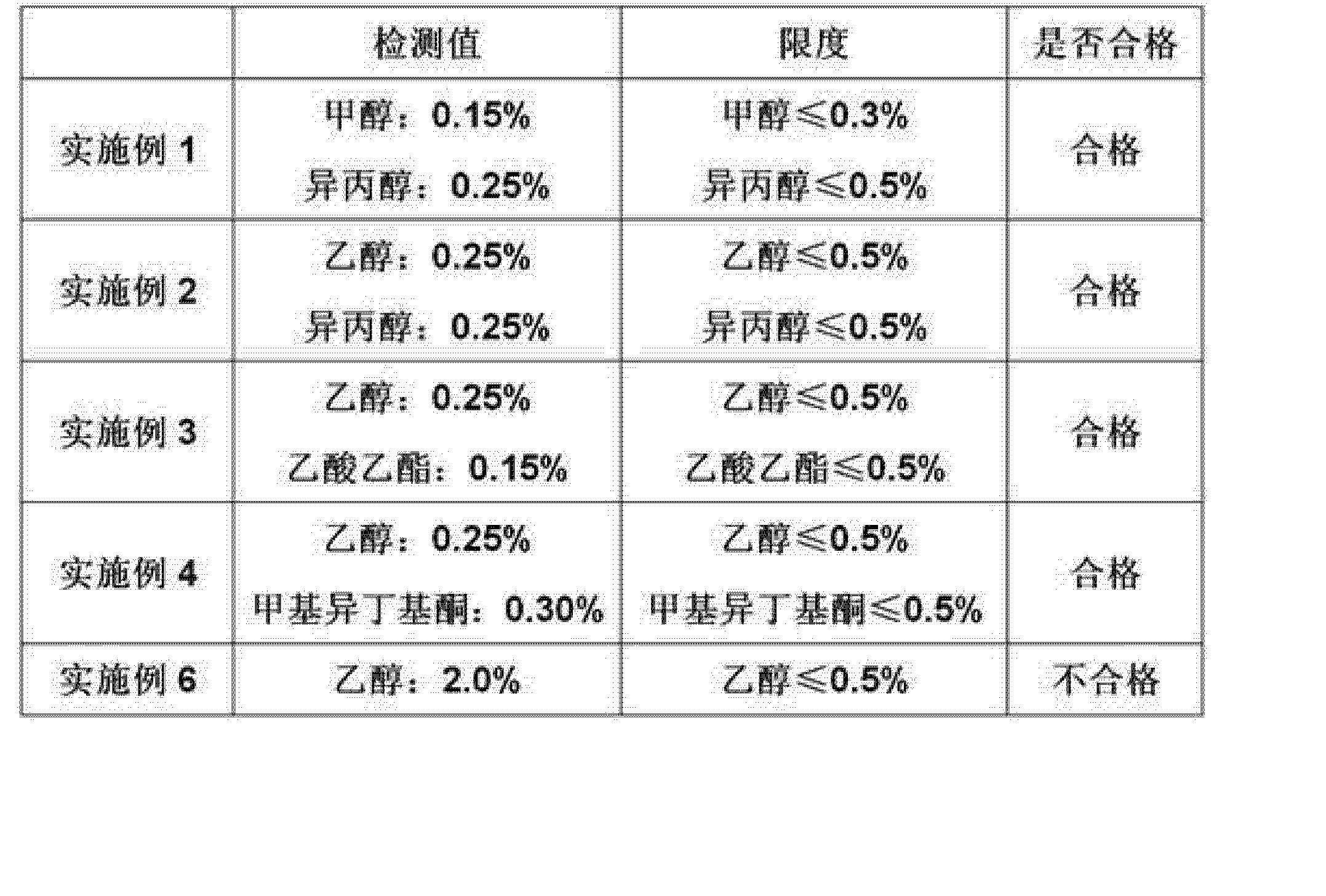 Figure CN102321070AD00081