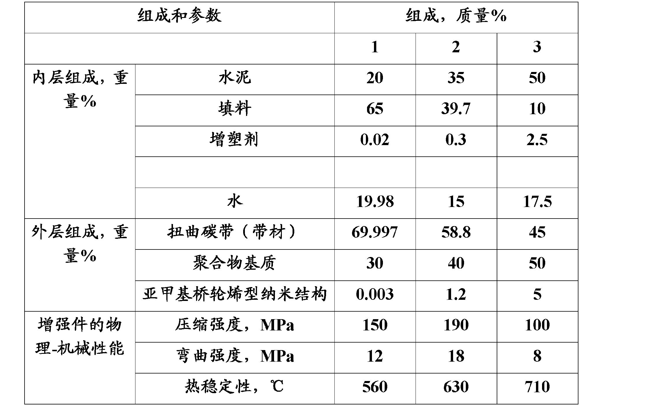 Figure CN102449249AD00061