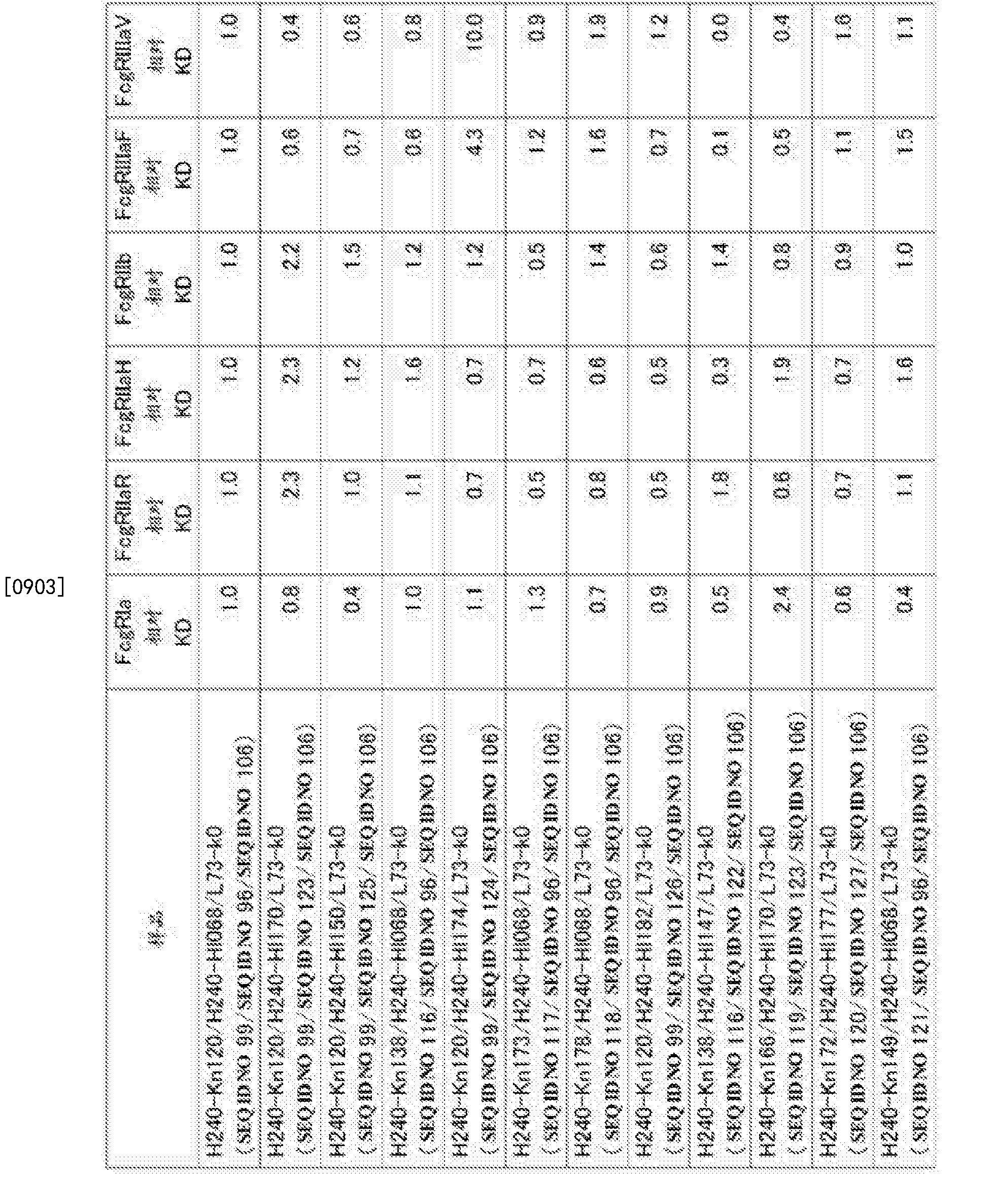 Figure CN105102618BD01711