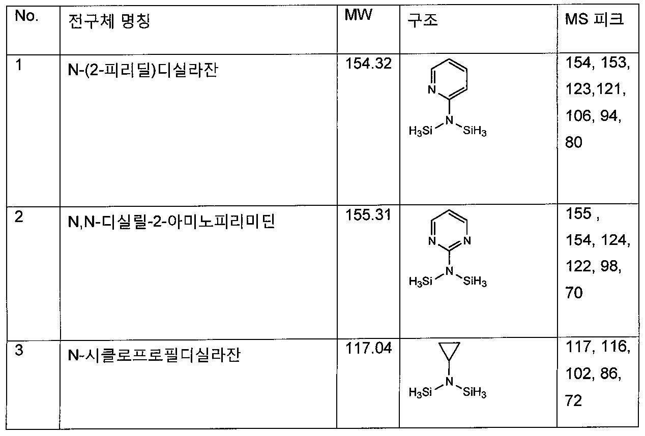 Figure 112012041825423-pat00027