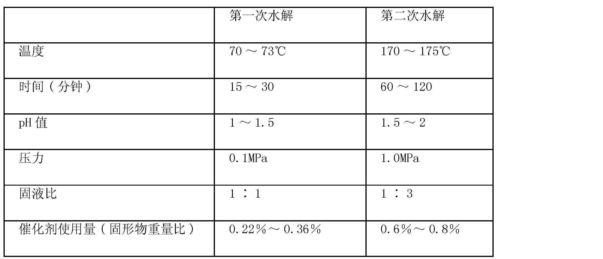 Figure CN101890423BD00081