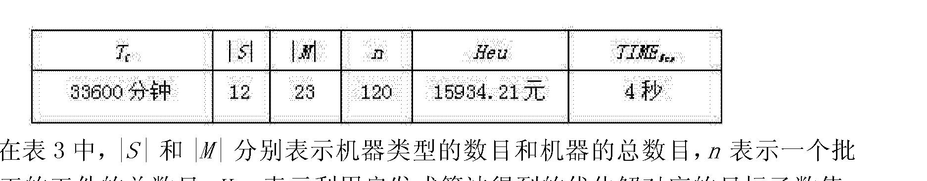 Figure CN102183931BD00112