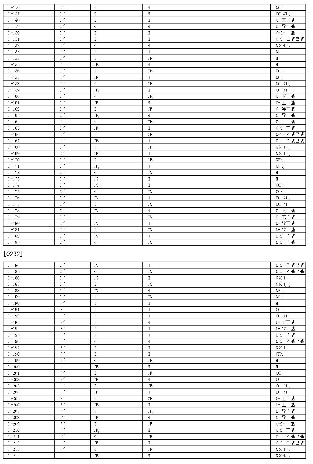 Figure CN101848882BD00431