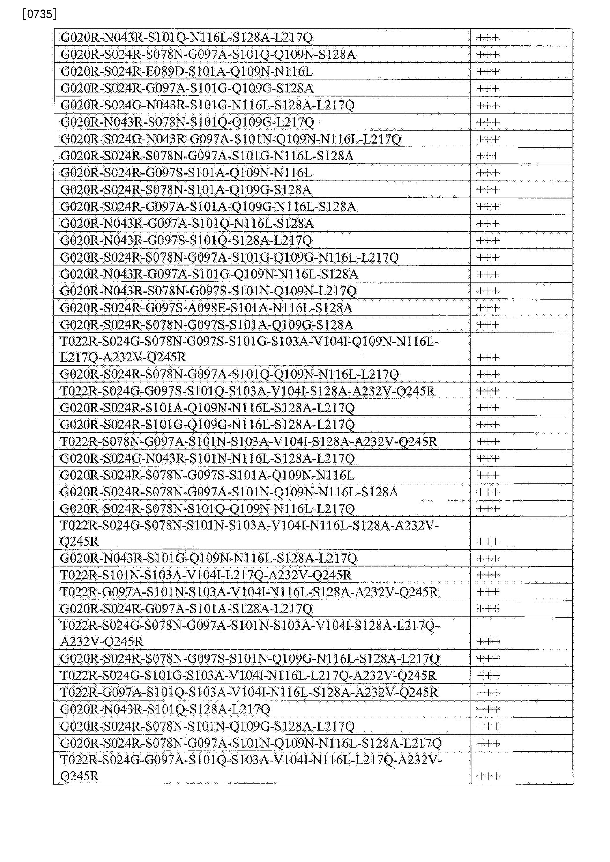 Figure CN103764823BD03341