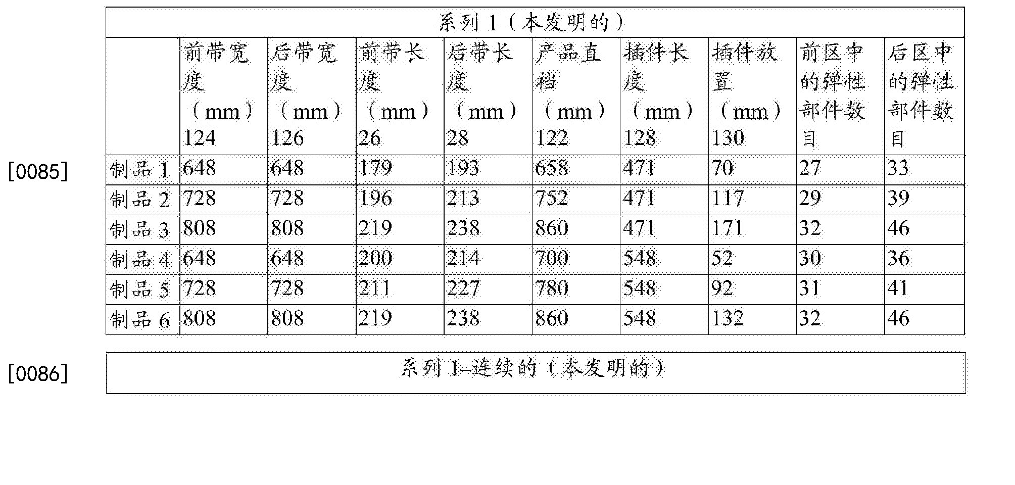 Figure CN107072842AD00131
