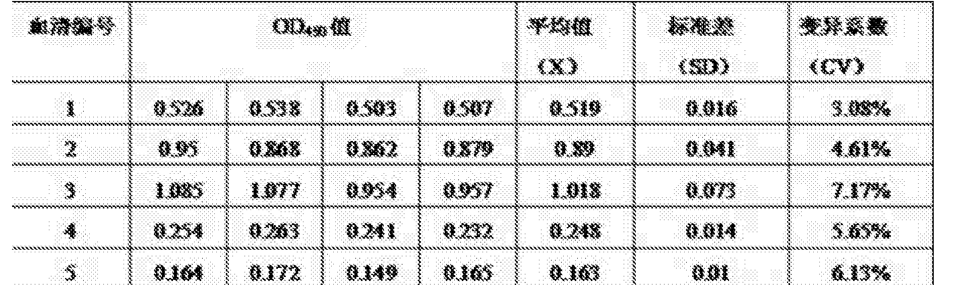 Figure CN106841611AD00052