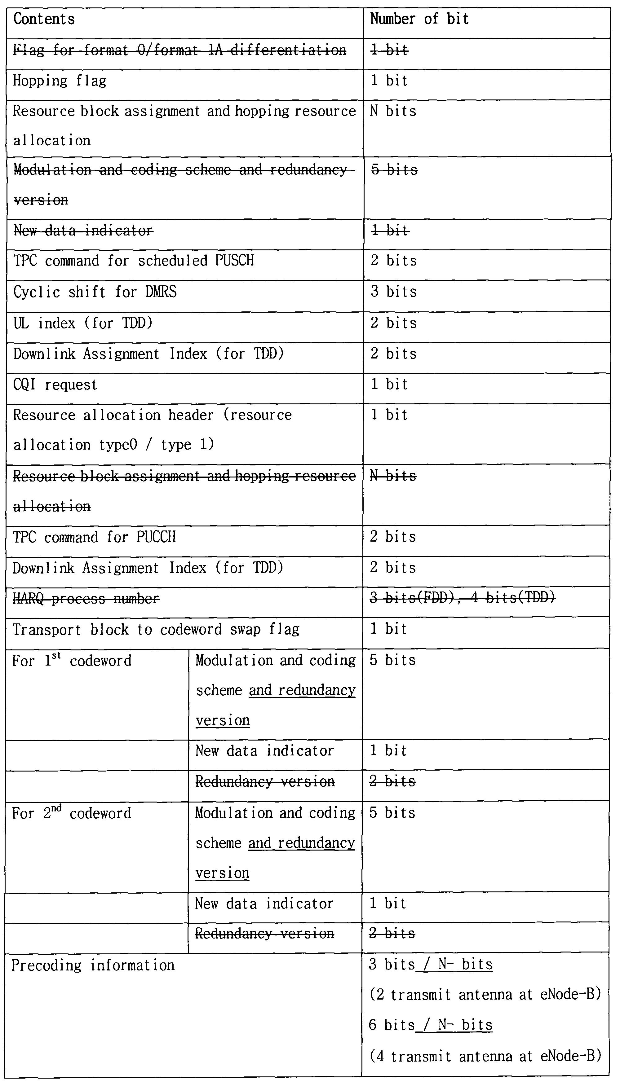 Figure 112011500920901-pat00168
